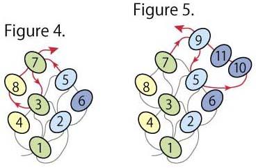 Figure 4. and Figure 5.