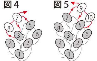 平面の基本形の編み方:両サイドが直線型:図4