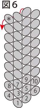 平面の基本形の編み方:両サイドが直線型:図6