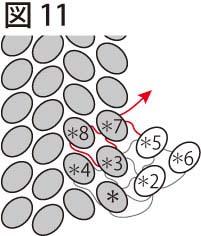 平面の基本形の編み方:両サイドが直線型:図11