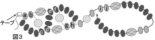 波模様のネックレスの作り方の図3