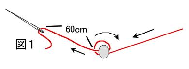 ネッティングを使ったネックレスの作り方:図1