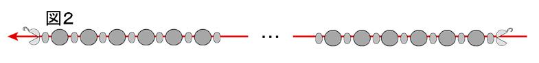 ネッティングを使ったネックレスの作り方:図2