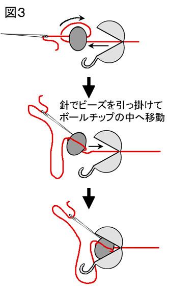 ネッティングを使ったネックレスの作り方:図3