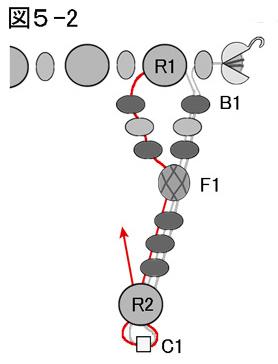 ネッティングを使ったネックレスの作り方:図5-2