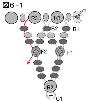 ネッティングを使ったネックレスの作り方:図6-1
