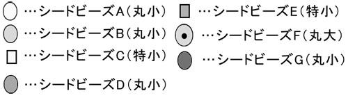 記号の説明