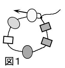 図1.ダッチスパイラルのネックレスの作り方