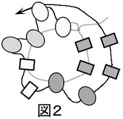 図2.ダッチスパイラルのネックレスの作り方