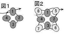 図1と図2.ダイヤモンドチェインステッチのネックレスの作り方