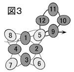 図3.ダイヤモンドチェインステッチのネックレスの作り方