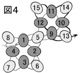 図4.ダイヤモンドチェインステッチのネックレスの作り方