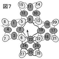図7.ダイヤモンドチェインステッチのネックレスの作り方