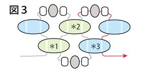 ツインビーズを使ったネックレスの作り方:図3