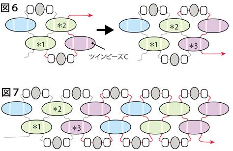 図6と図7